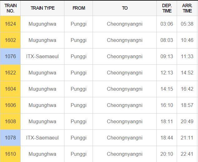 Punggi Korail Timetable